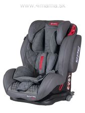 Coletto Sportivo ONLY ISOFIX 9-36 kg